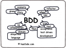 Les formations Behavior Driven Development (BDD)